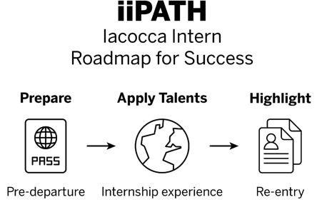 Students - Iacocca International Internship Program | Lehigh University